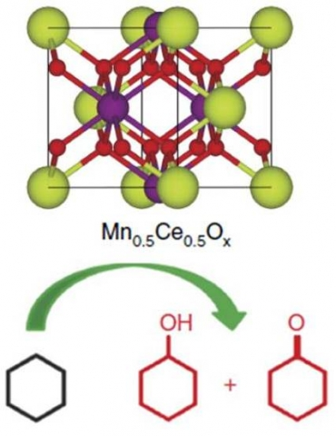 Mesoporous MnCeOx solid solutions for low temperature and selective oxidation of hydrocarbons